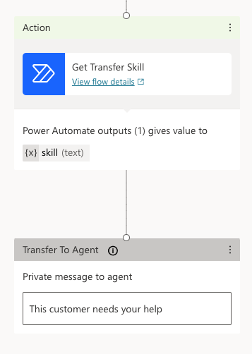 Transfer example